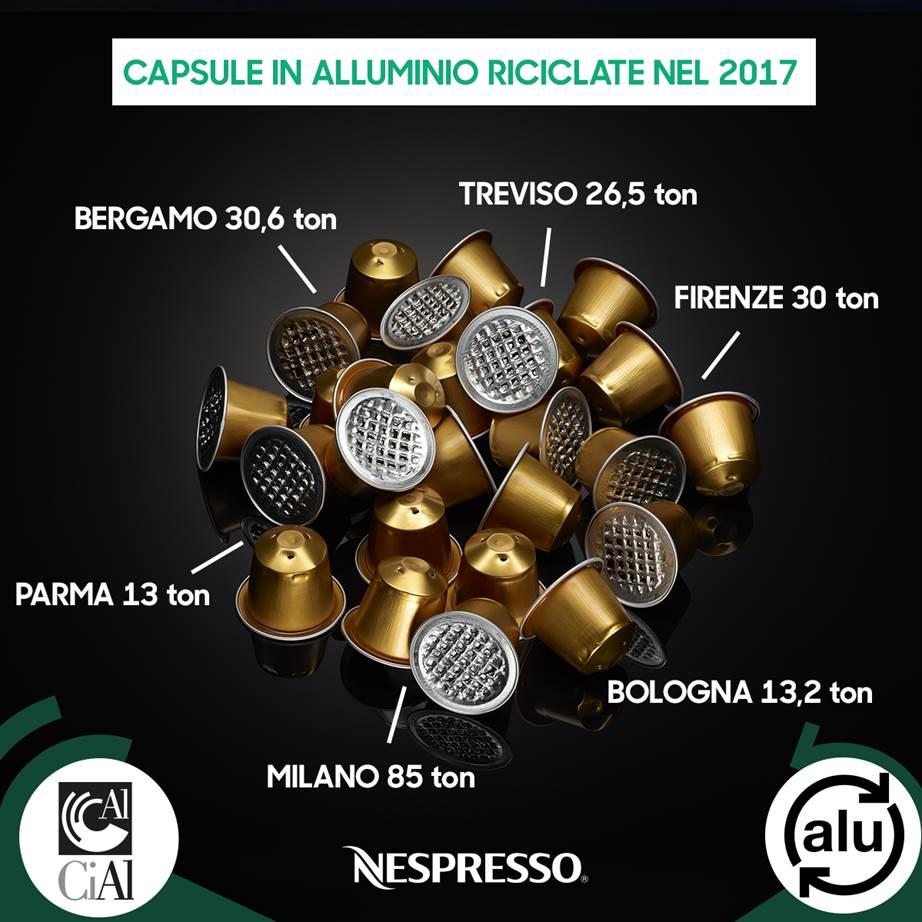 card nespresso social 1
